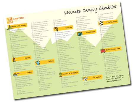 picture about Camping Food List Printable identified as The greatest tenting record - almost everything yourself have to have for